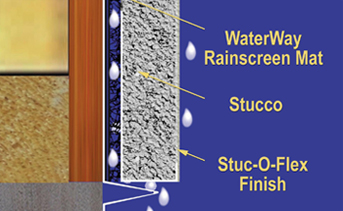 Stuc O Flex International Rainscreen Drainage Mats
